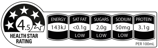 So Good 99,9% fat free has a 4.5 out of 5 health star rating